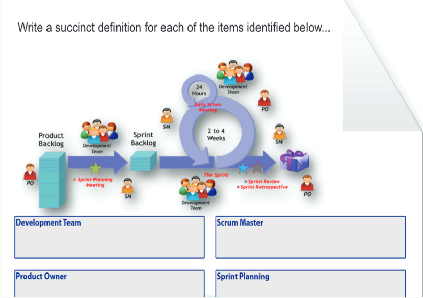 e-Learning for Prince2 Agile eLearning example 3